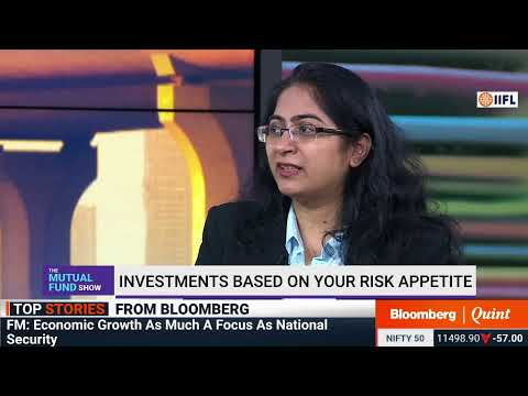 The Mutual Fund Show: Investments For Your Risk Appetite