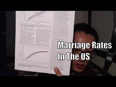 Examining First Marriages In The US - National Health Statistics Report (Data From 2006-2010)