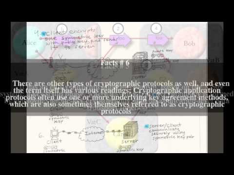 Cryptographic protocol Top # 9 Facts