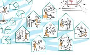 (1/5) Практика в общественном объединении развивает навыки хорошего гражданина