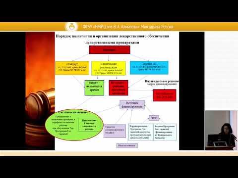 Симпозиум «Актуальные законодательные аспекты при оказании медицинской помощи»