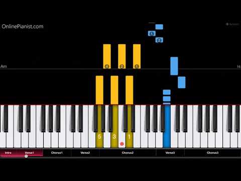 Luis Fonsi & Demi Lovato - Échame La Culpa - EASY Piano Tutorial