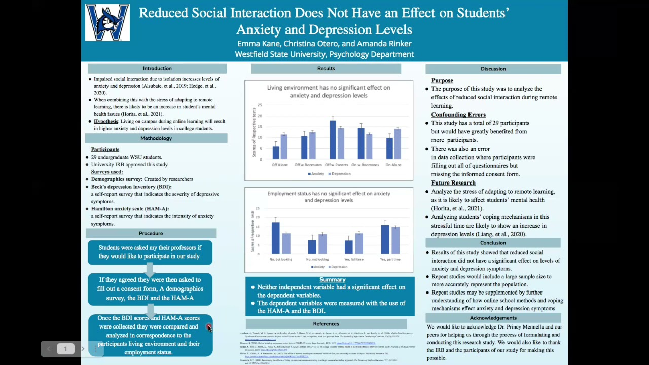 Reduced social interaction does not have an effect on students' anxiety and depression levels.