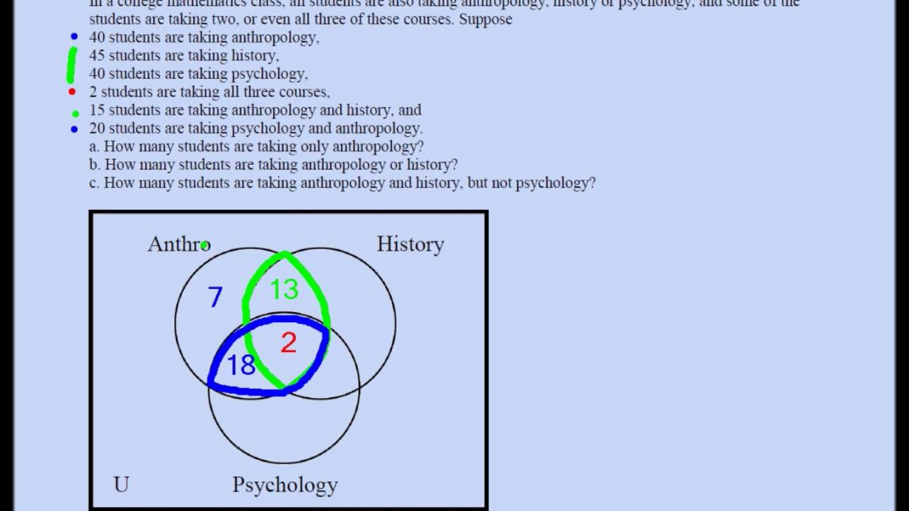 Three set venn diagram problem 02 youtube three set venn diagram problem 02 pooptronica Image collections