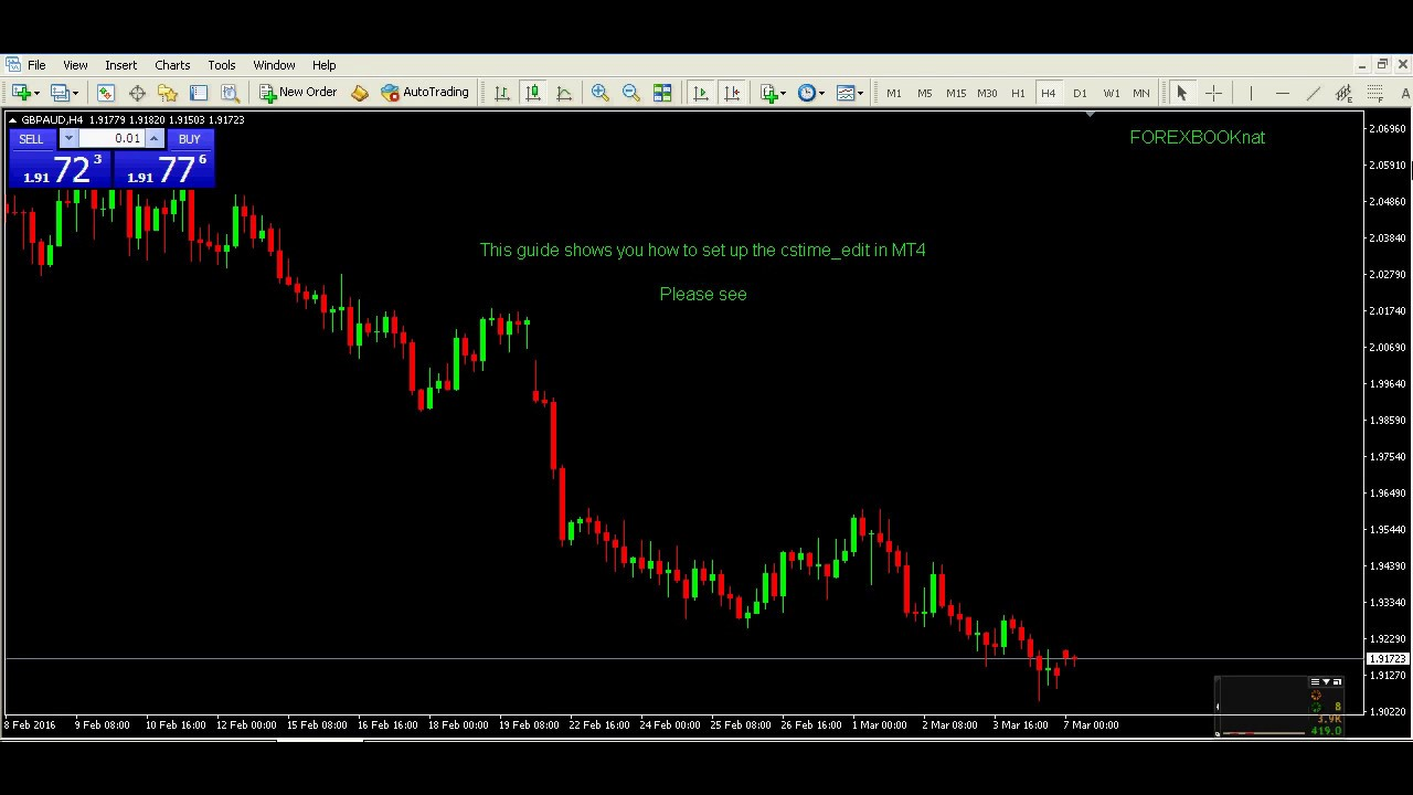 Forex Indicators Candle Time Indicator Mt4 Youtube
