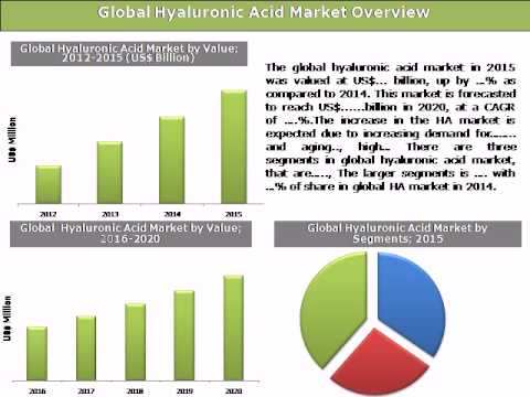 worldwide adipic acid market to 2020 Press release global adipic acid market (2015-2020) - segmented by raw material, end product, end user industry, applications & geography - research and markets.
