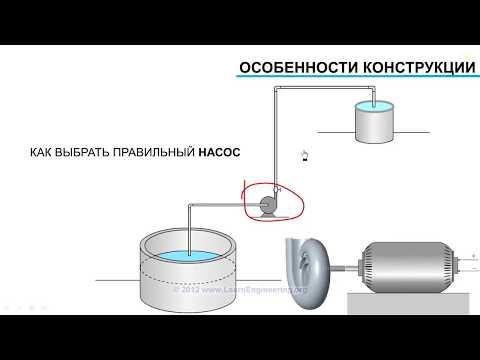 Центробежные насосы, особенности конструкции. Как подобрать насос для конкретных условий?