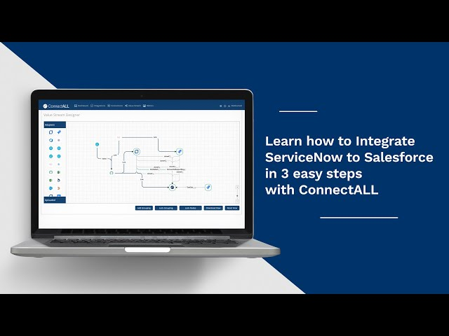 ConnectALL : Integrate ServiceNow and Salesforce — 3 Easy Steps