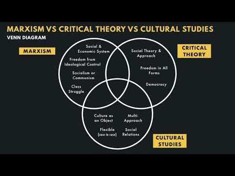 Communication 10   Critical Theory & Cultural Studies