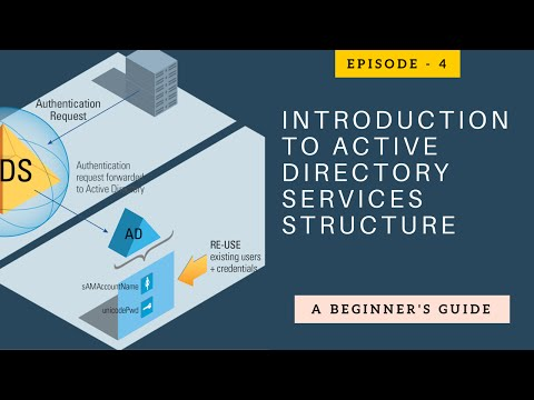 Introduction to Active Directory Services Structure : Windows Server 2012 Tutorials
