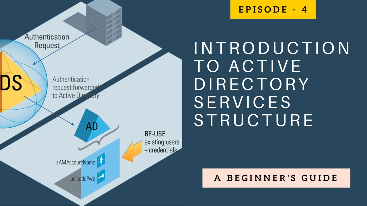 active directory services