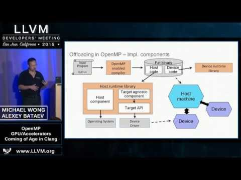 "2015 LLVM Developers' Meeting: M. Wong & A. Bataev ""OpenMP GPU/Accelerator support..."""