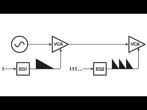 Strange Envelopes: Basic Enveloping and Pseudo Echo