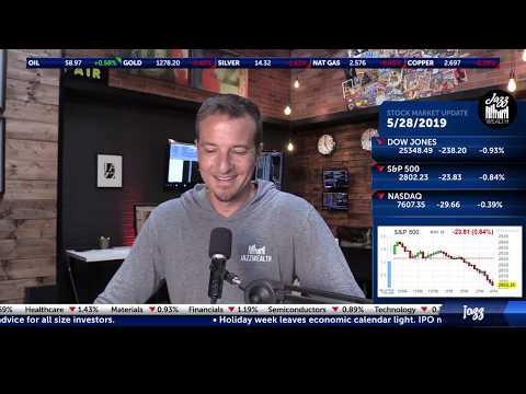 ↘ Stock market bleeds lower to start the week. | The Closing Beat 🎵