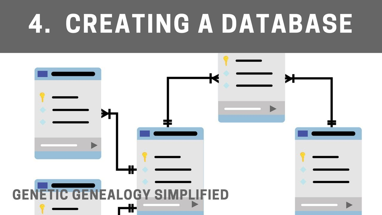 Creating Your DNA Cousin Match Database