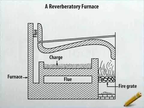 A Reverberatory Furnace