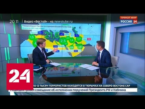 Экономика. Курс дня, 15 октября 2019 года - Россия 24
