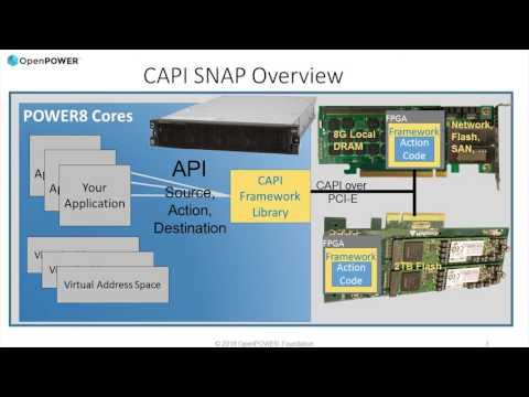 OpenPOWER Summit Europe 2016 - CAPI SNAP...