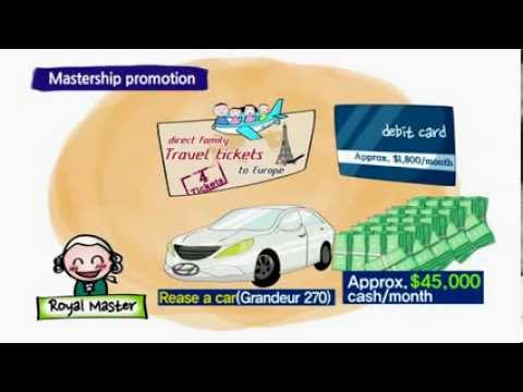 Atomy Marketing Plan Full Version English YouTube