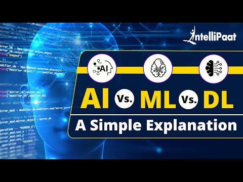AI vs Machine Learning vs Deep Learning | Machine Learning vs Artificial Intelligence | AI vs ML