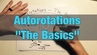 Autorotations (The Basics) in Helicopters