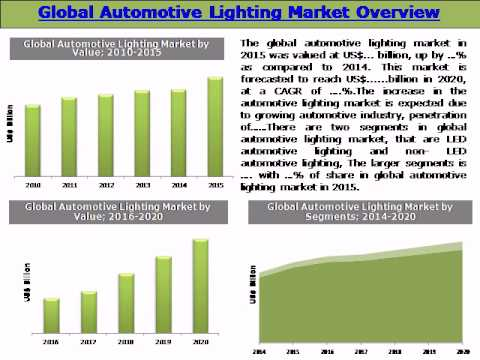 global automotive lighting market size The research report on the global automotive lighting market delivers extensive  analysis of market trends and shares from 2013 to 2023.