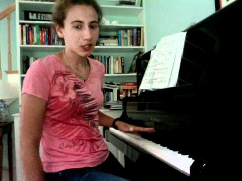 How to show syncopation on piano