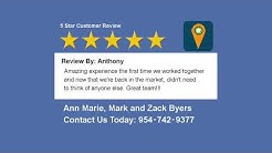 RE/MAX InterAction Realty - Reviews for Realtors in Sunrise, FL