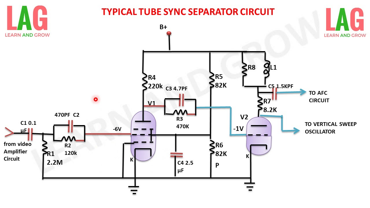 Typical Tube Sync Separator Circuit ह न द Learn And Grow