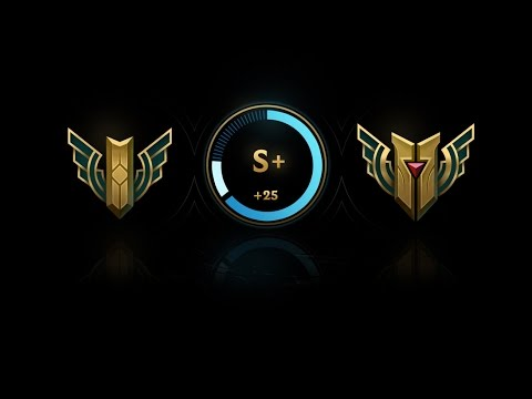 Image result for league of legends s
