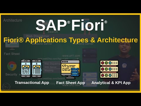 Fiori Youtube Sap.Fiori For Developers Sap Fiori Training Types Of Fiori
