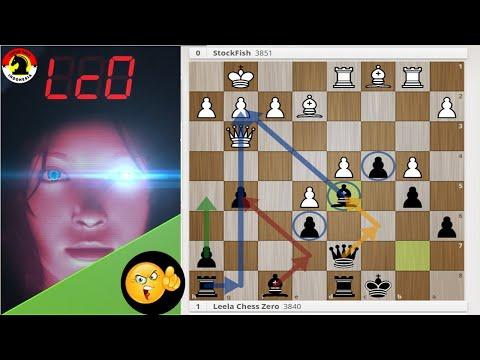 DUEL SUPER HEBAT TOP ENGINE !!! Stockfish vs Leela Chess Zero 💥
