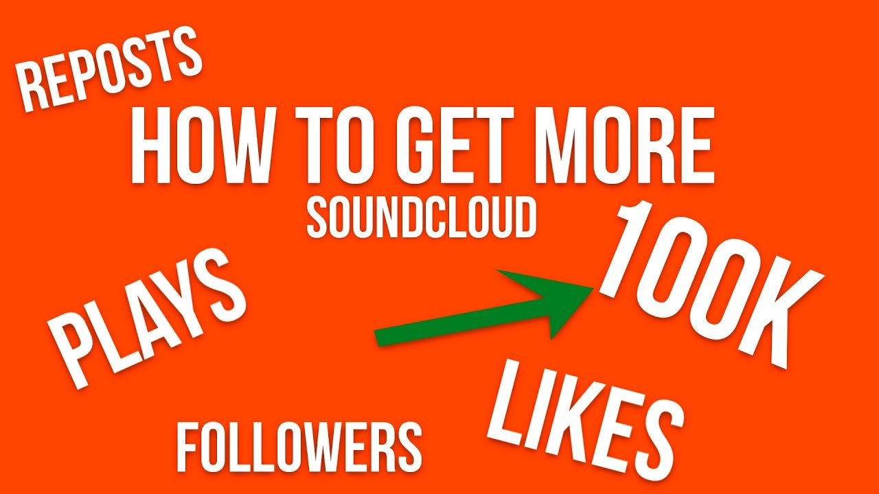 How To Get More Real Plays, Likes, Reposts and Followers On Soundcloud!!