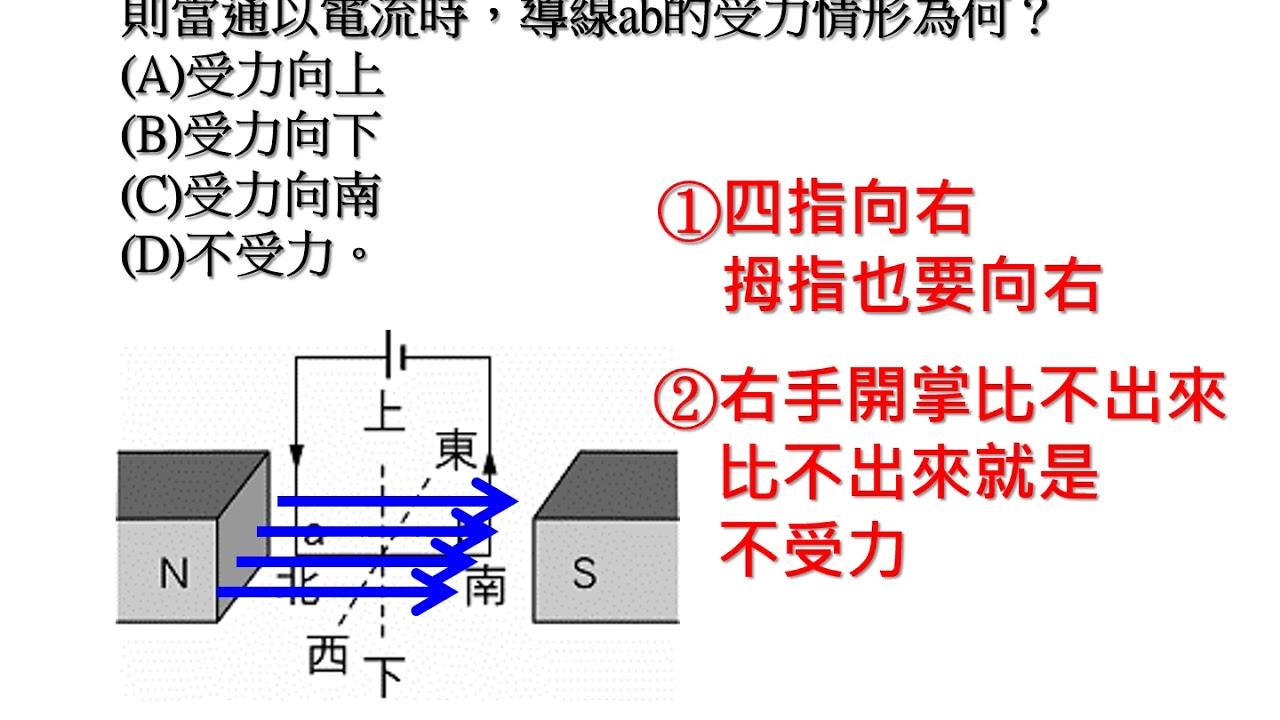 國三理化三下第二章2 3電與磁的交互作用 - YouTube