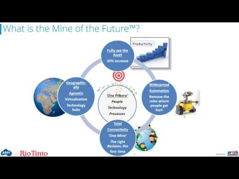 Applying Automation in the Mining Sector to Environments in the Public Interface