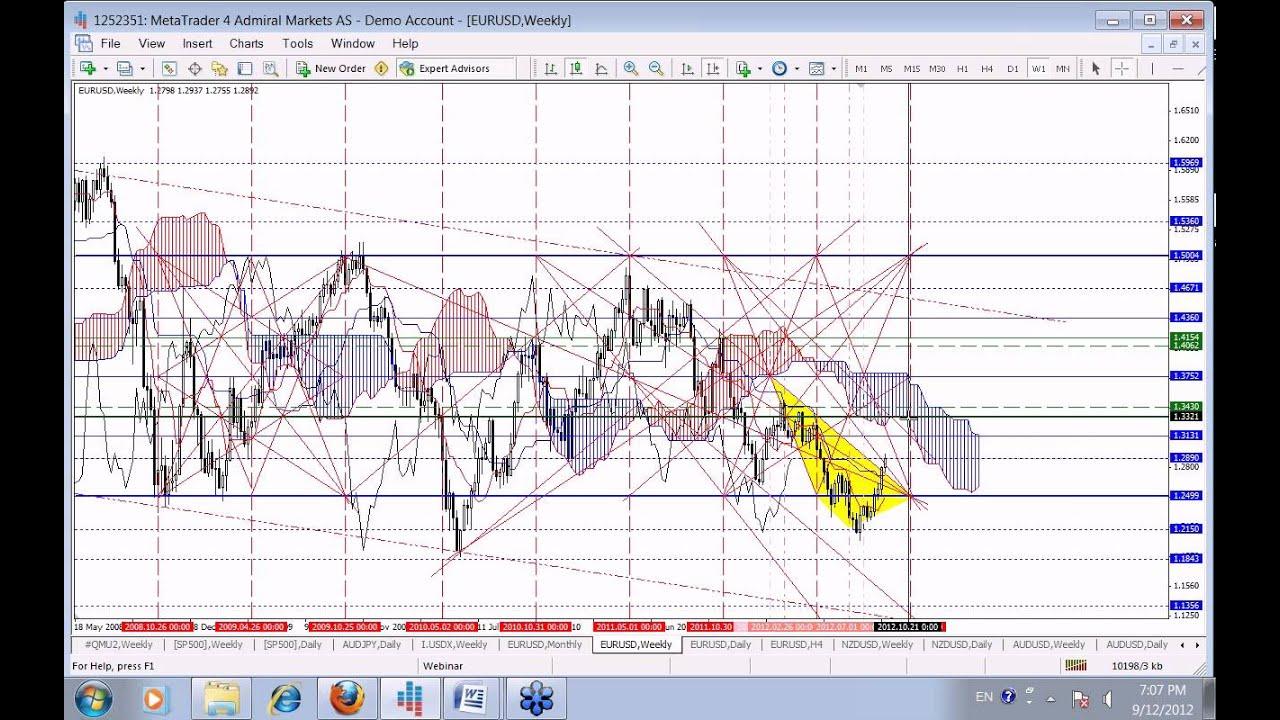Admiral Markets Webinar