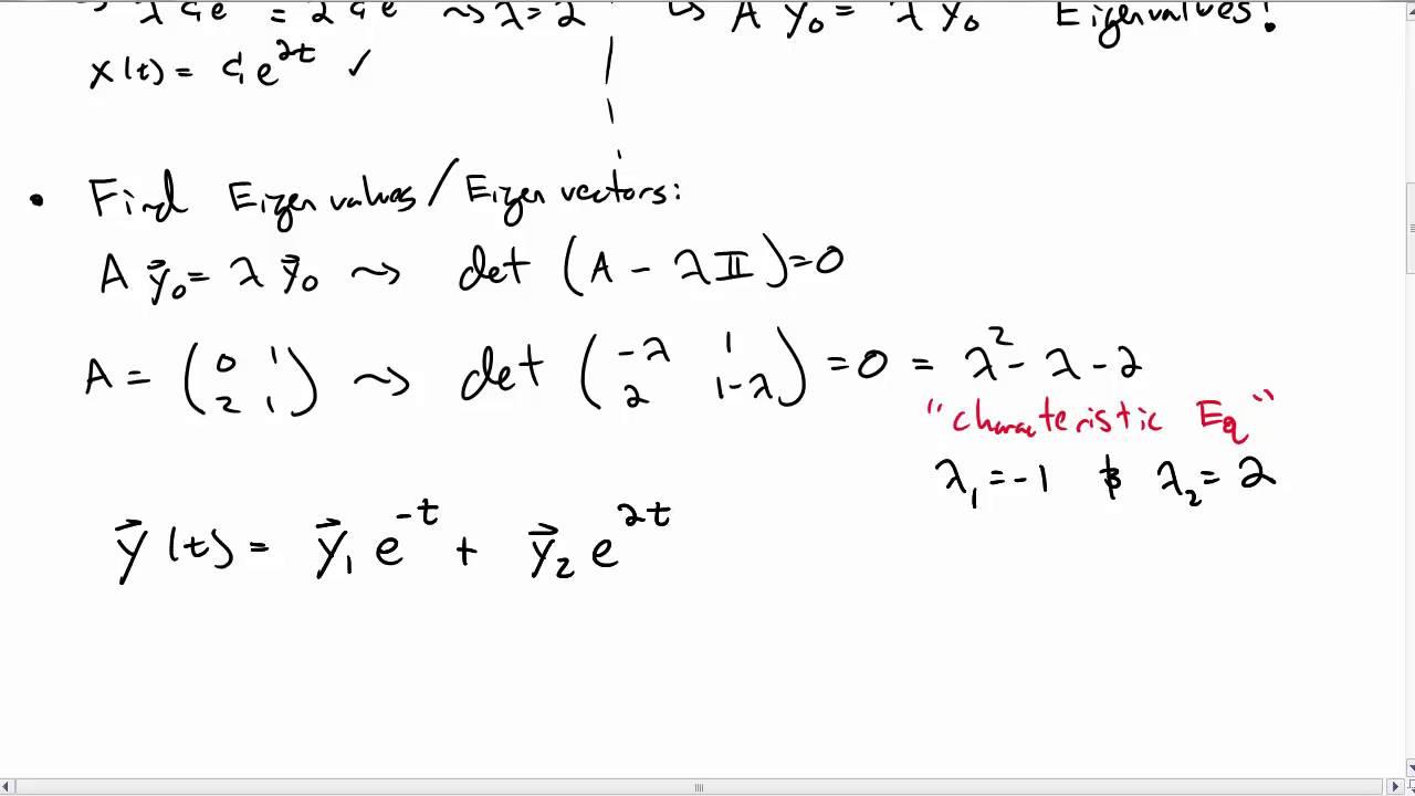 math 2102