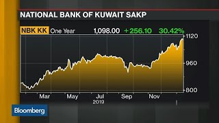 National Bank of Kuwait Full-Year Net Income Beats Highest Estimate