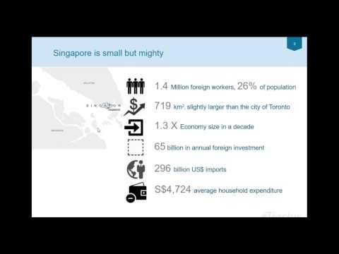 Tractus Presents Canada - ASEAN Week - Doing business in Singapore