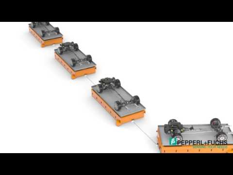 PGV –  Automated Guided Vehicle Control AGV