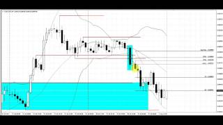 Break Check Pattern | Live Forex Trade | AUDCHF | 4 Hour Chart
