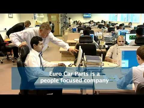Euro Car Upgrades Html In Wujigogihav Github Com Source Code