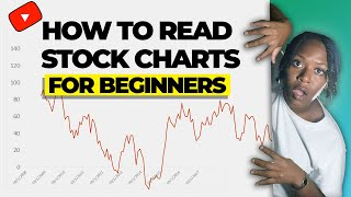 How To Read Stock Charts | Find Good Stocks on Robinhood