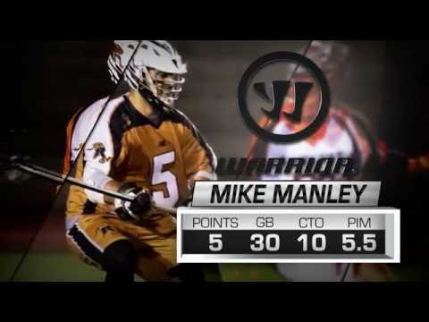2016 MLL Warrior Defensive Players of th Year- White and Manley