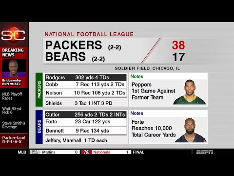 How to Make Your Own ESPN Scoreboard Template Thingy! - YouTube
