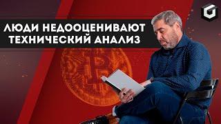 Как кризис 2020 повлиял на криптовалюту | Александр Герчик на Future Conf 2020 Kiev