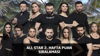 Survivor 2018 | All Star| 2. Hafta Performans Sıralaması