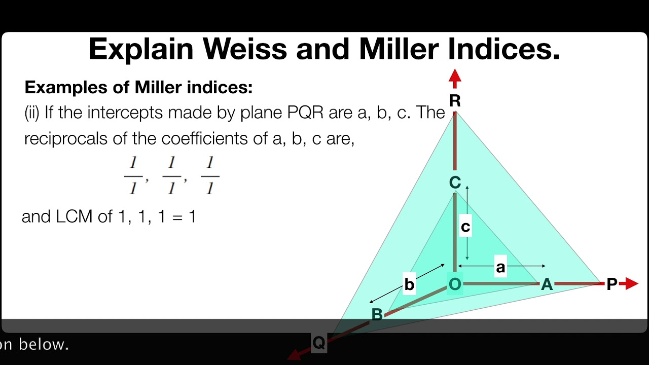 Explain Weiss And Miller Indices Solid State Physical Chemistry