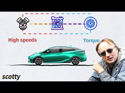 Here's Why Toyota's New Car is the Future