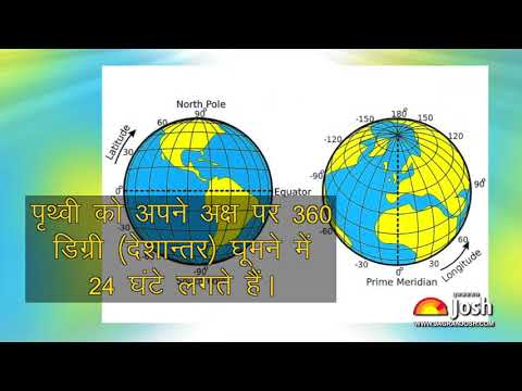 Why International Date Line Is Not A Straight Line? In Hindi